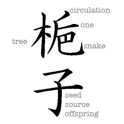 gardenia.kanji_2